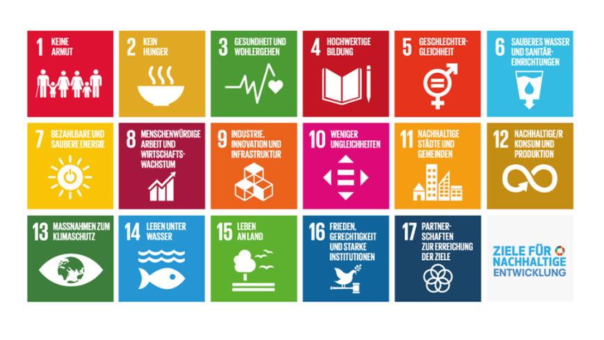 17 Nachhaltigskeitsziele der UN